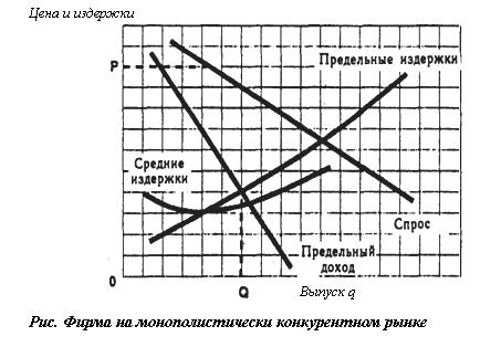 Экономическая теория. Рисунок 1