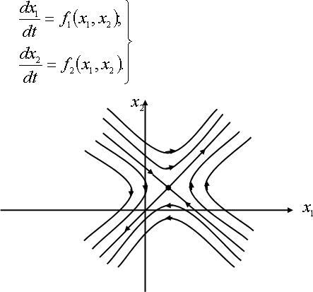 Системный анализ. Рисунок 76