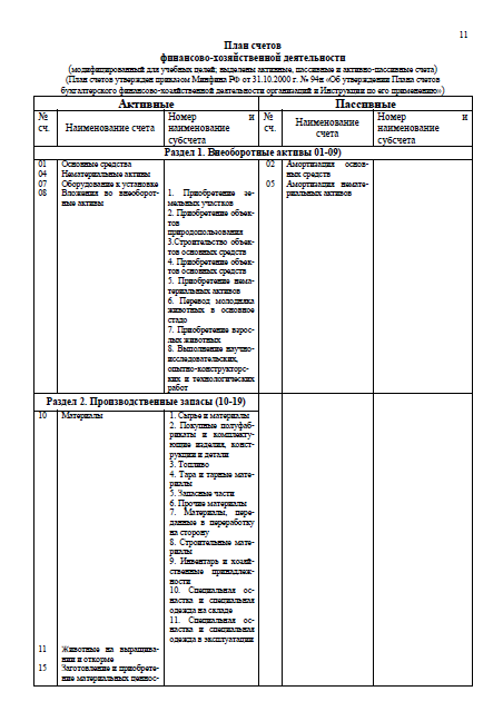 Тесты по судебной бухгалтерии с ответами сколько времени идет регистрация ип