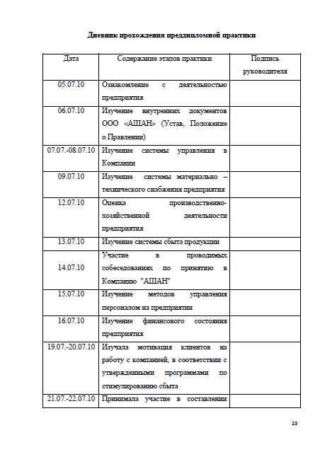 Отчет о преддипломной практике юриста в ооо 3129