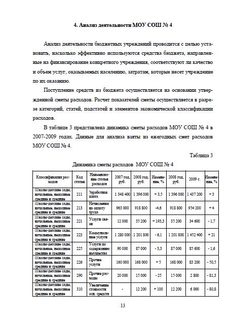 Отчет по производственной практике менеджмент в школе 1369